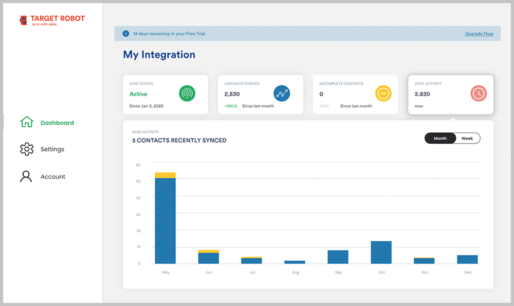 Target Robot Sync with Sales Dashboard